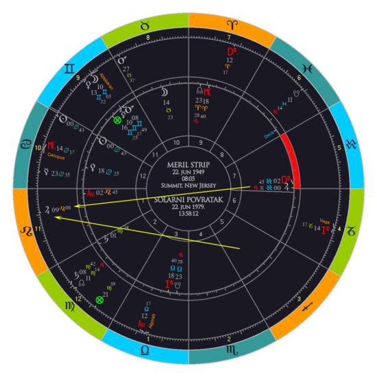 meril solar 1979