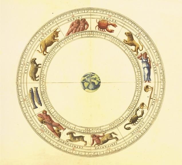 zodijački znakovi