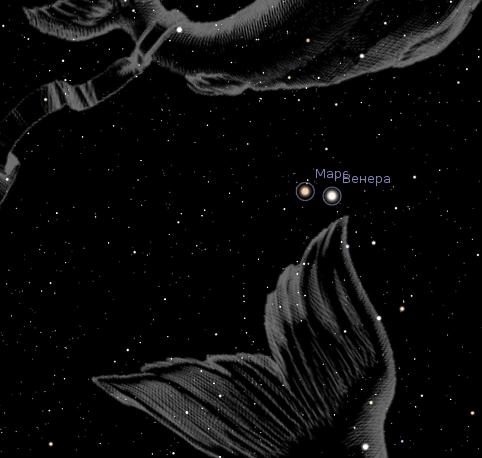 Venera i Mars