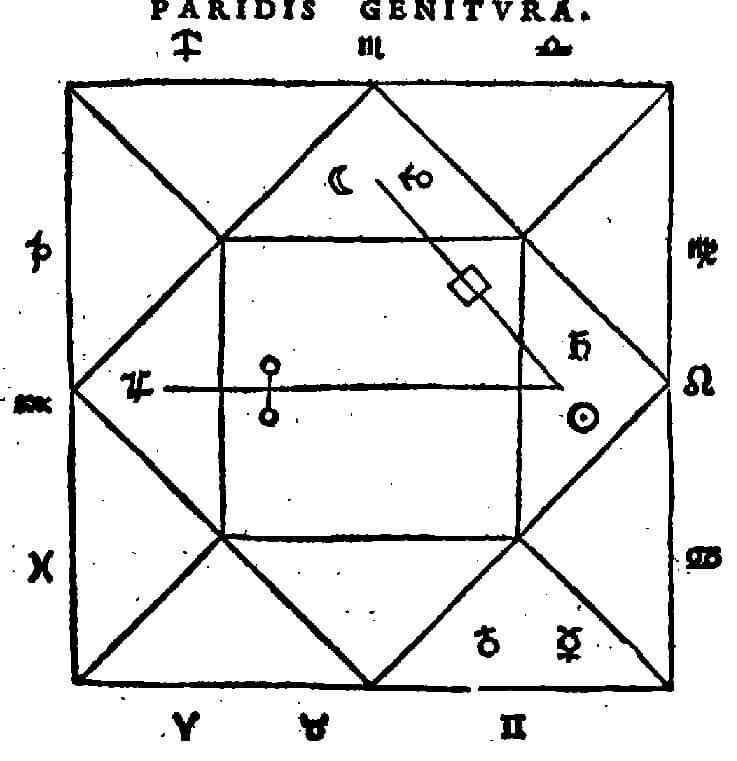 planete u kvadratima