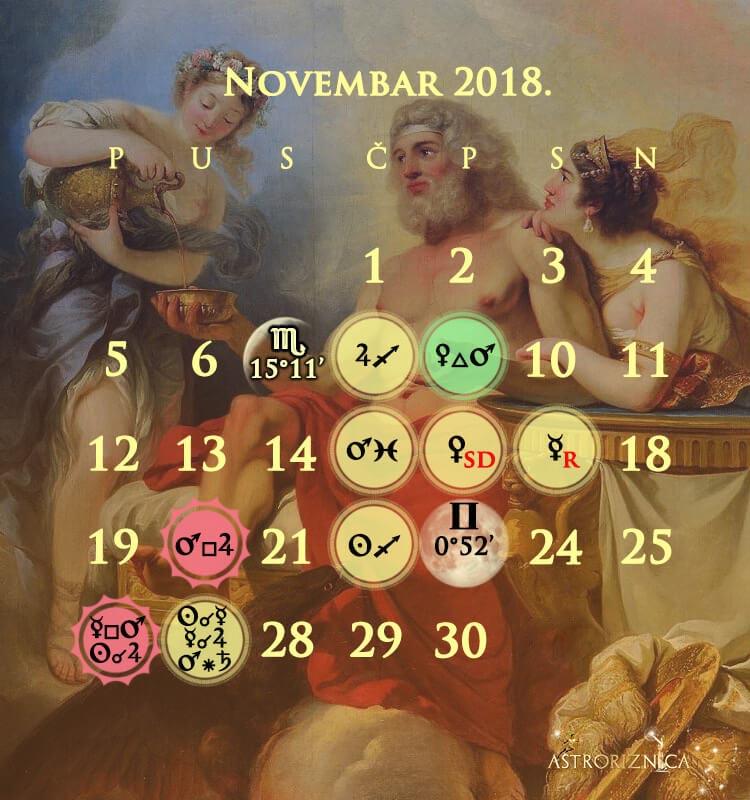 novembar 2018