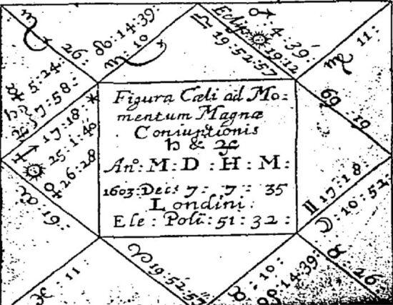 jupiter-saturn konjunkcija 1603