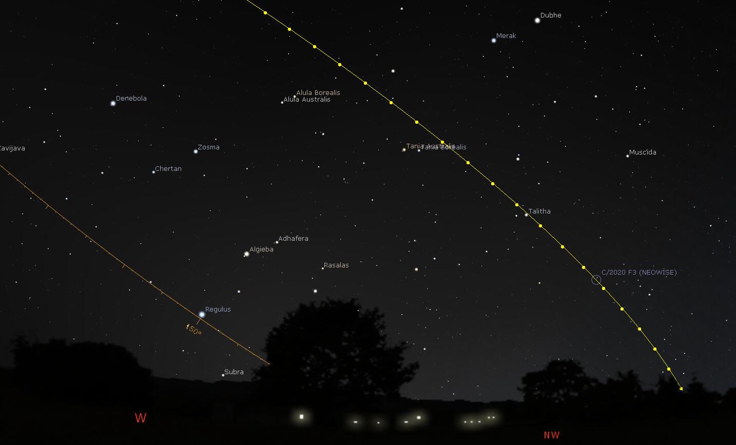 putanja komete neovajs