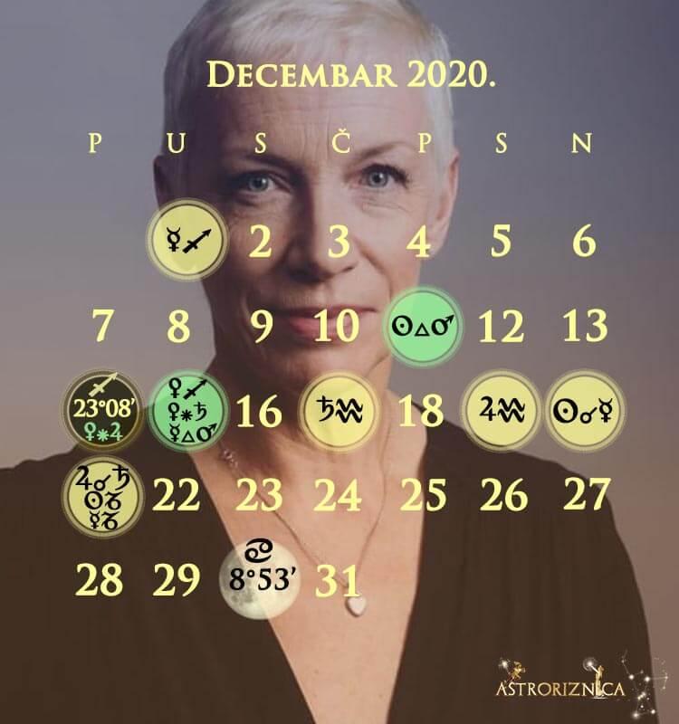 decembar 2020