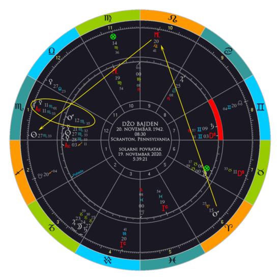 natal_solar_bajden_2020