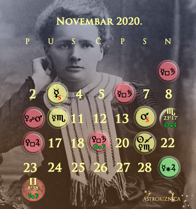 novembar 2020